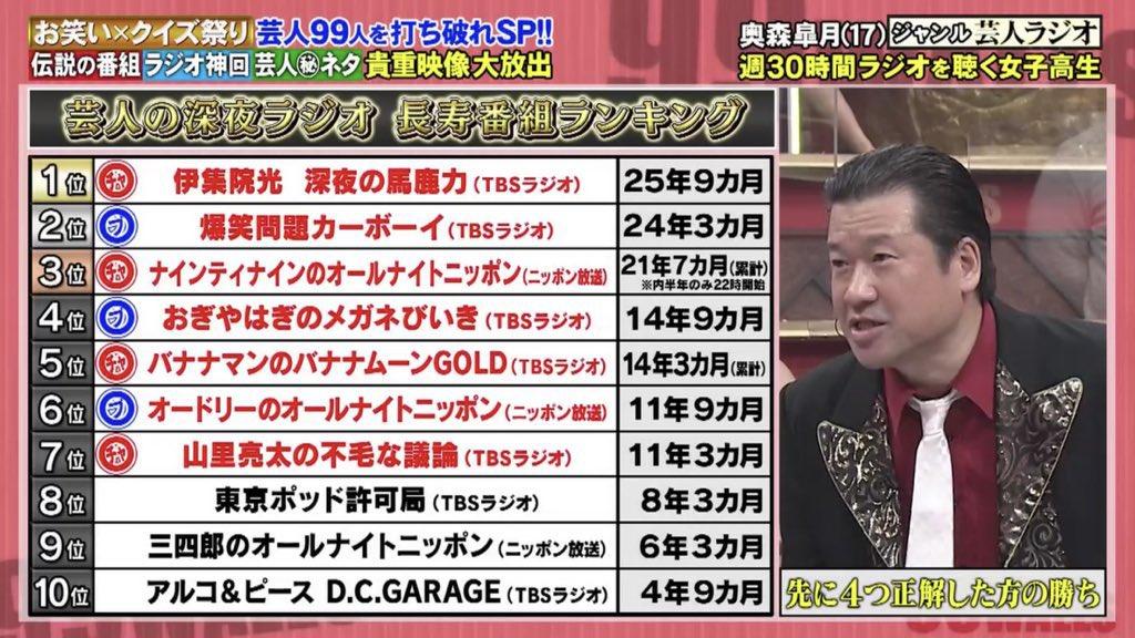 超逆境クイズバトル!!99人の壁 8月14日(土)放送分